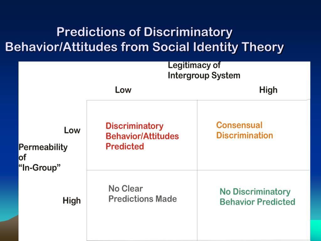 Predictions of Discriminatory Behavior/Attitudes from Social Identity Theory