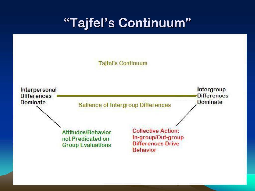 """""""Tajfel's Continuum"""""""