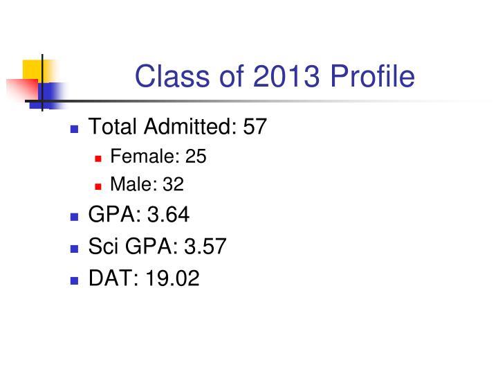 Class of 2013 Profile