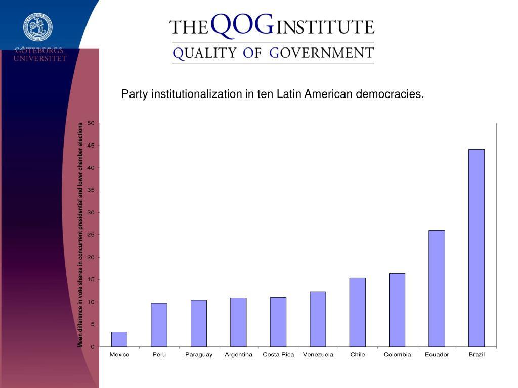Party institutionalization in ten Latin American democracies.