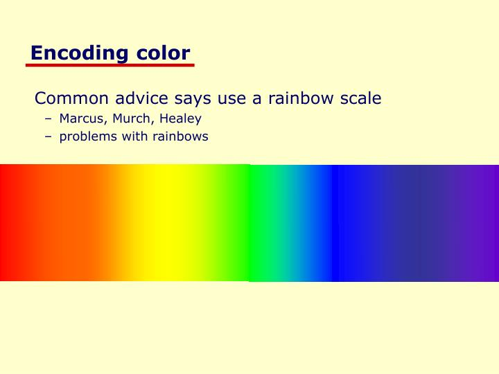 Encoding color