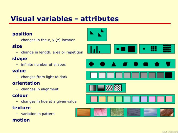 Visual variables attributes