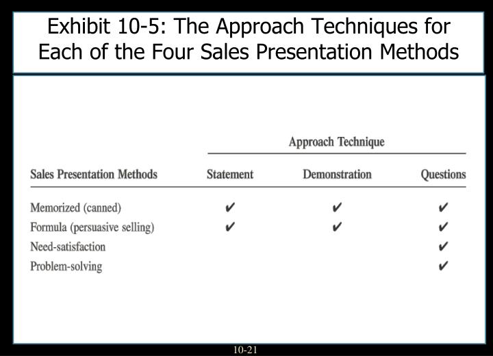 Exhibit 10-5: The Approach Techniques for