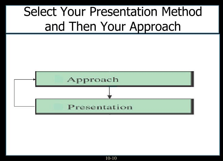 Select Your Presentation Method and Then Your Approach