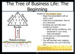 the tree of business life the beginning
