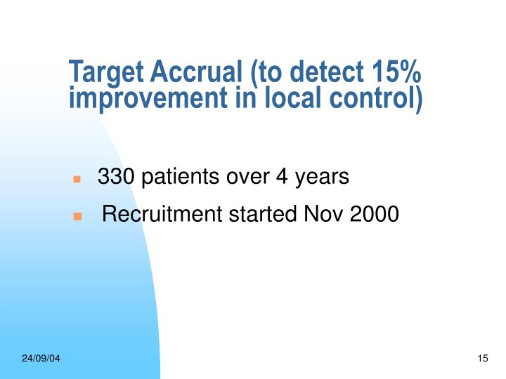 Target Accrual (to detect 15% improvement in local control)