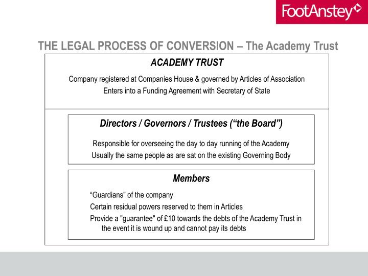 THE LEGAL PROCESS OF CONVERSION – The Academy Trust