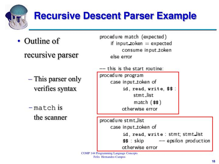 Recursive Descent Parser Example