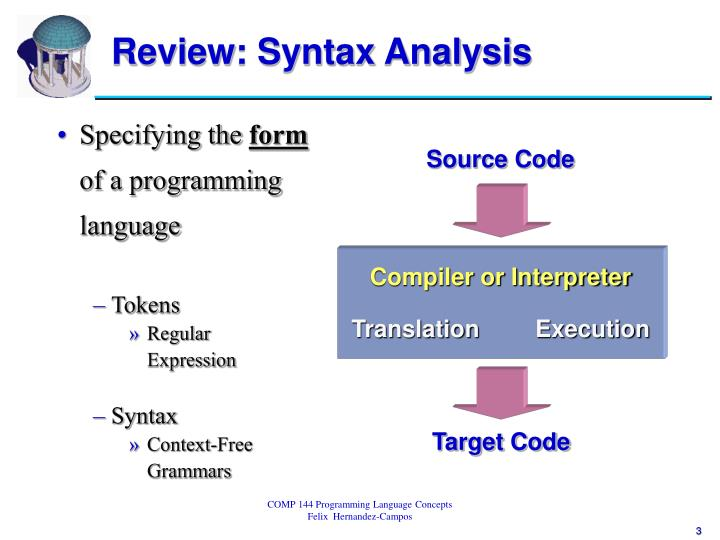 Review syntax analysis
