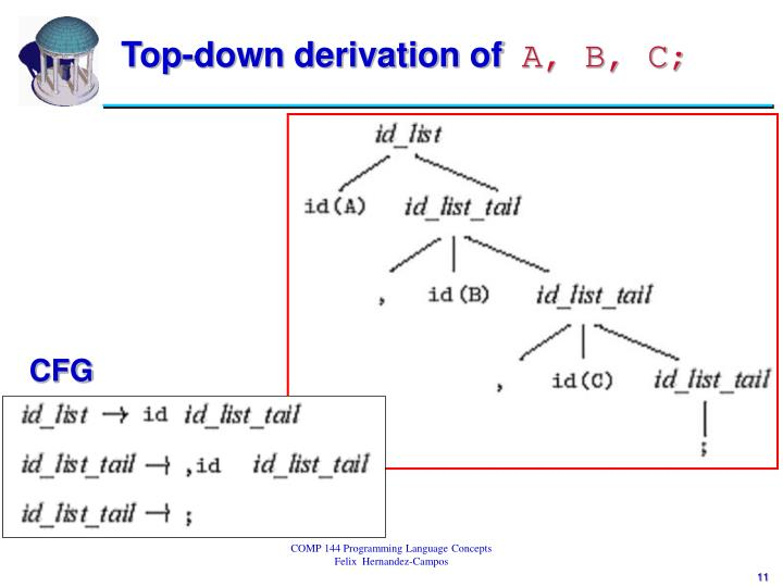 Top-down derivation of
