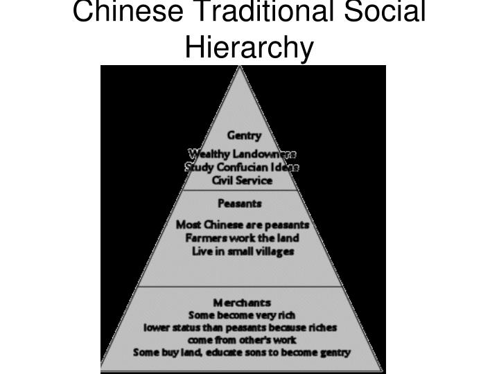 Chinese Traditional Social Hierarchy