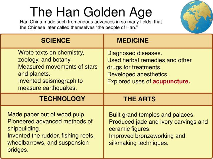 The Han Golden Age