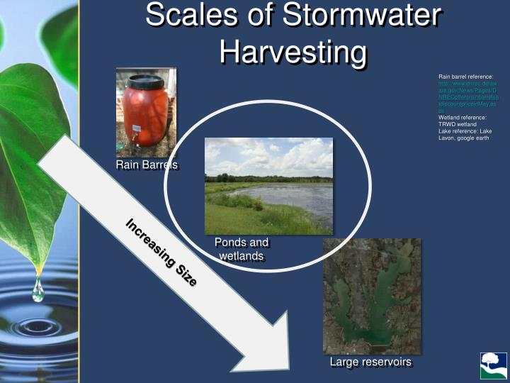Scales of Stormwater Harvesting