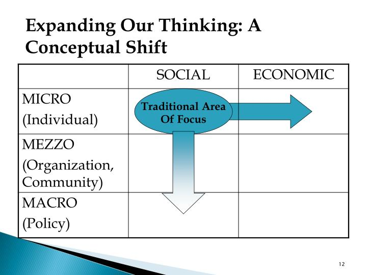 Expanding Our Thinking: A Conceptual Shift