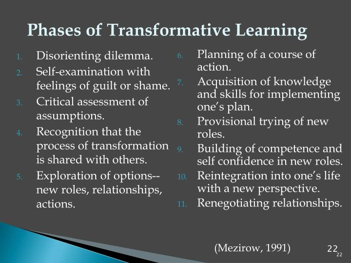 Phases of Transformative Learning