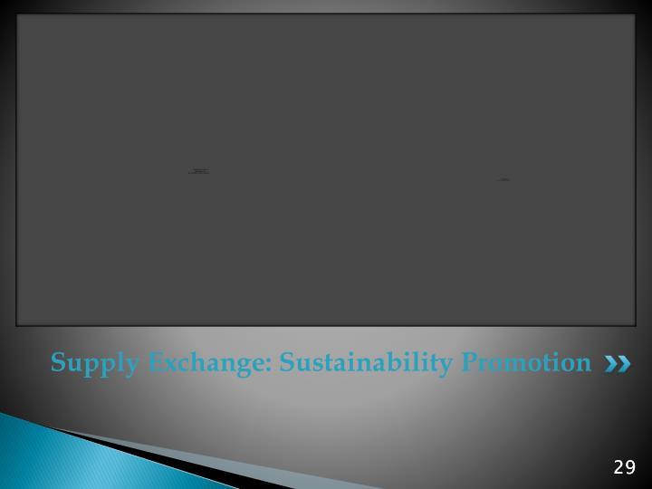 Supply Exchange: Sustainability Promotion