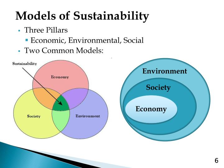 Models of Sustainability