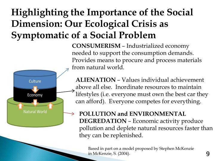 Highlighting the Importance of the Social Dimension: Our Ecological Crisis as Symptomatic of a Social Problem