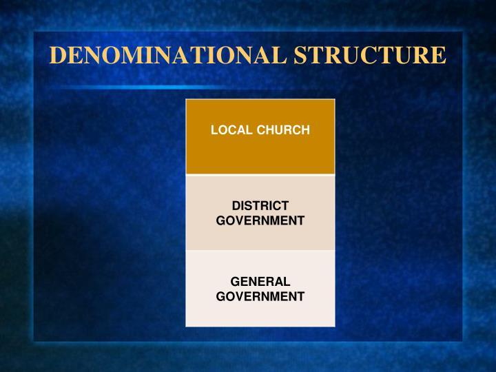 DENOMINATIONAL STRUCTURE