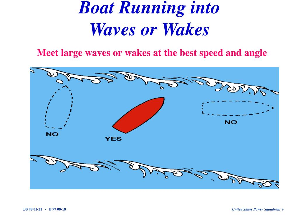 Boat Running into                       Waves or Wakes