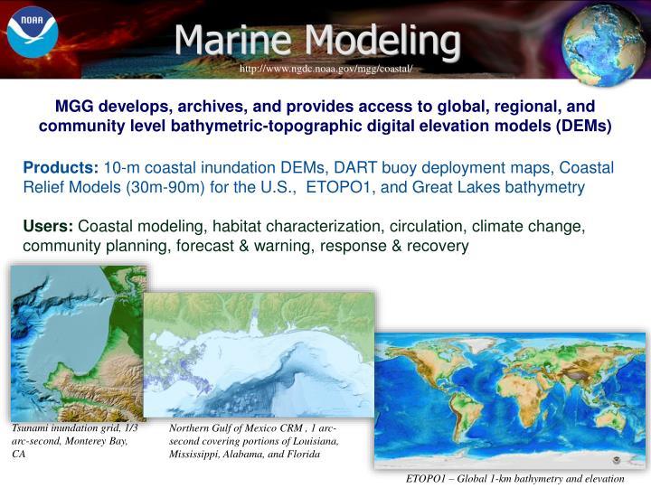 Marine Modeling