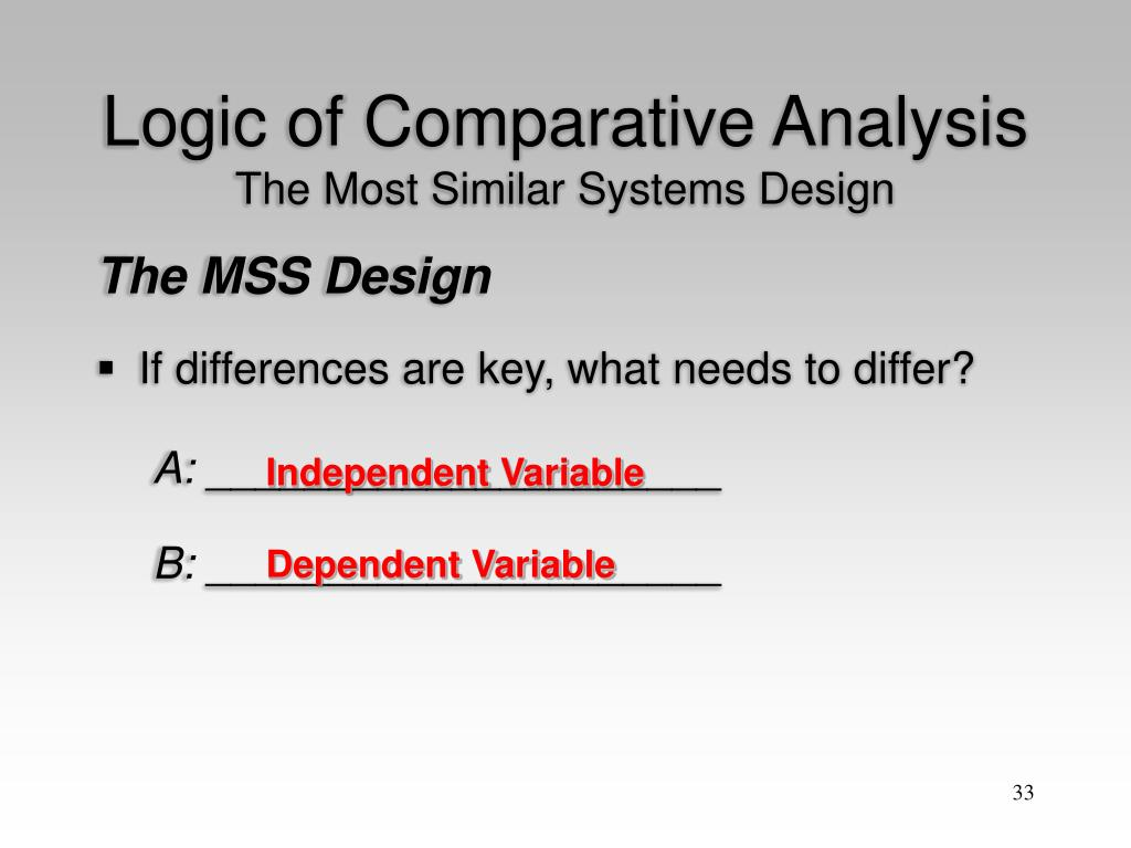Logic of Comparative Analysis