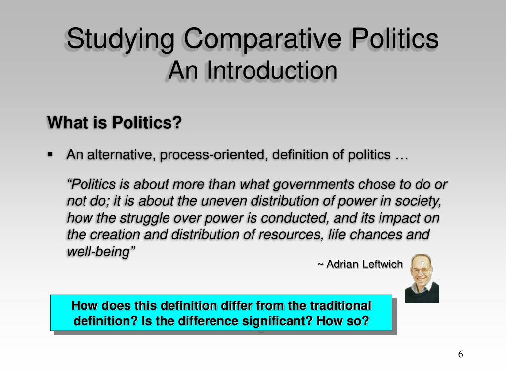 Studying Comparative Politics