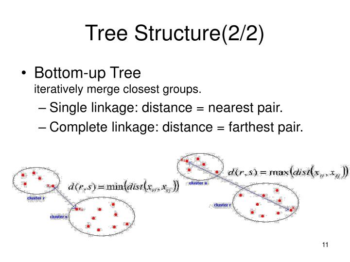 Tree Structure(2/2)