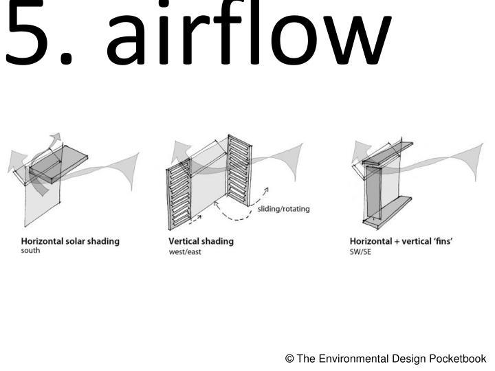 5. airflow