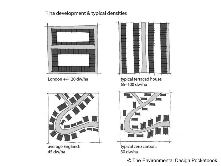 © The Environmental Design Pocketbook