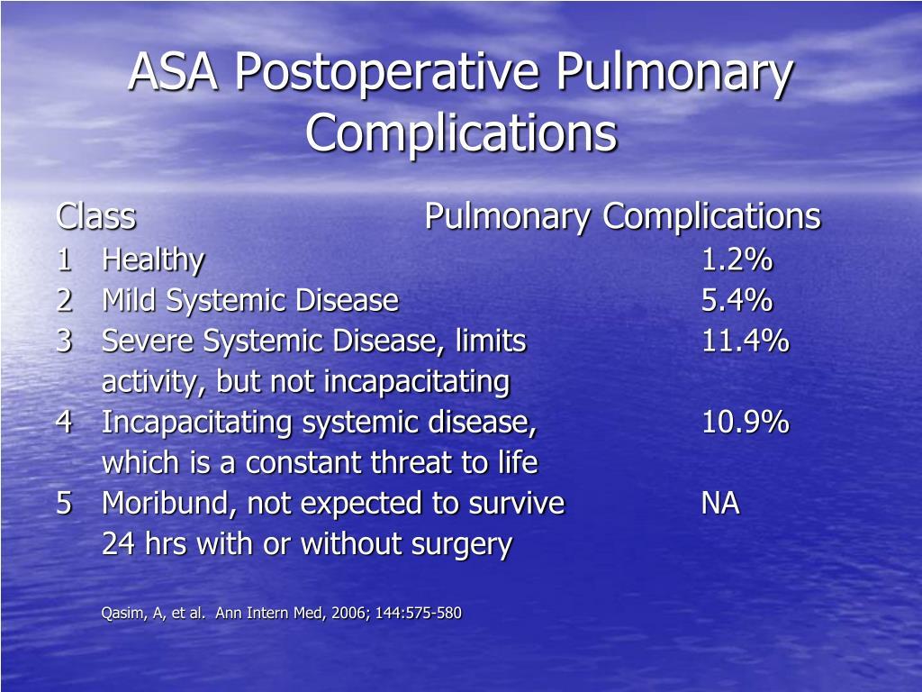 ASA Postoperative Pulmonary Complications
