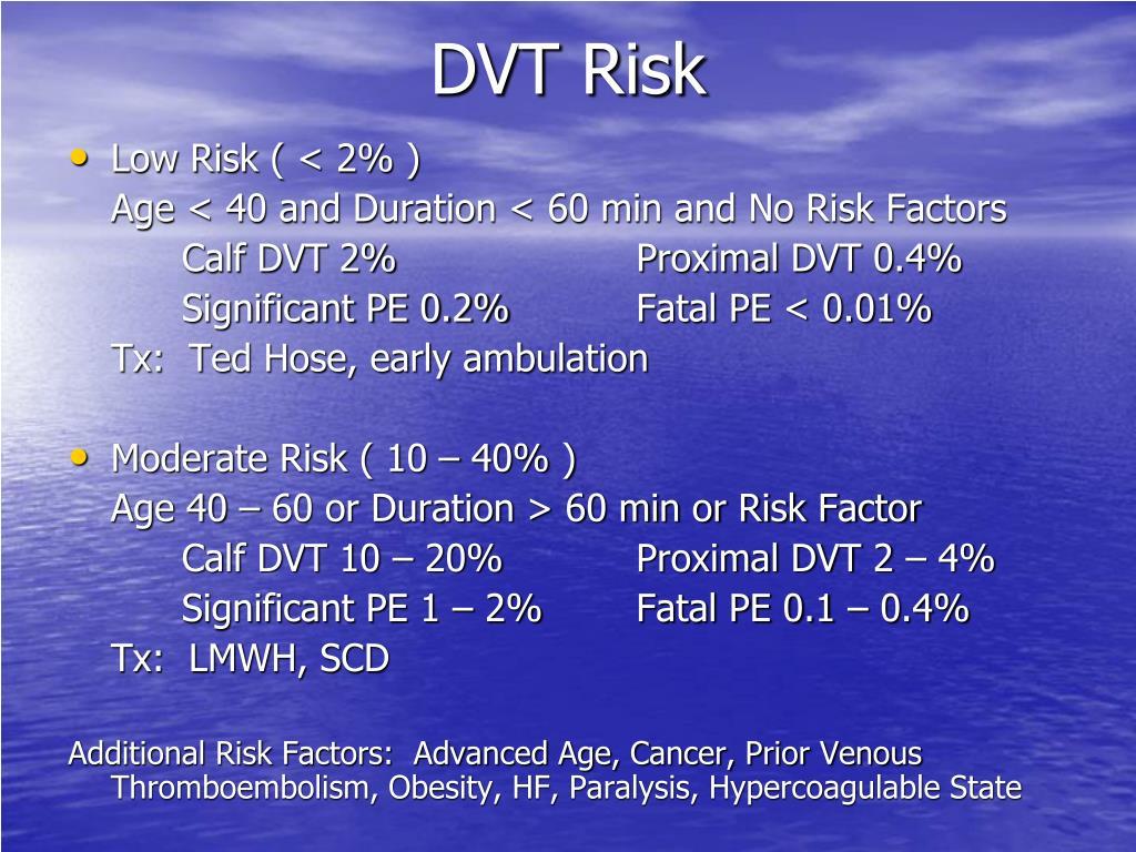 DVT Risk
