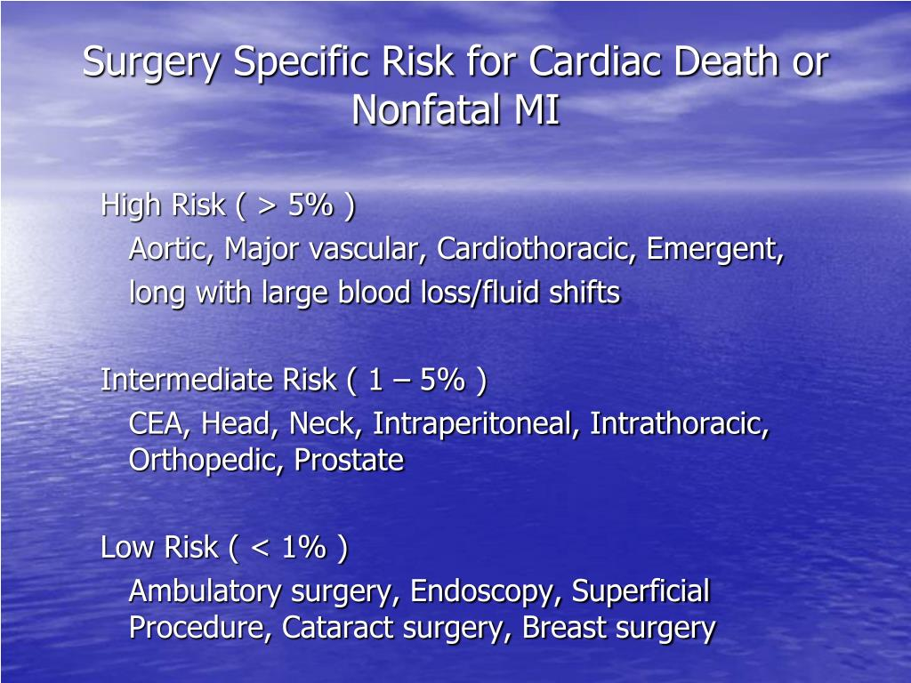 Surgery Specific Risk for Cardiac Death or Nonfatal MI