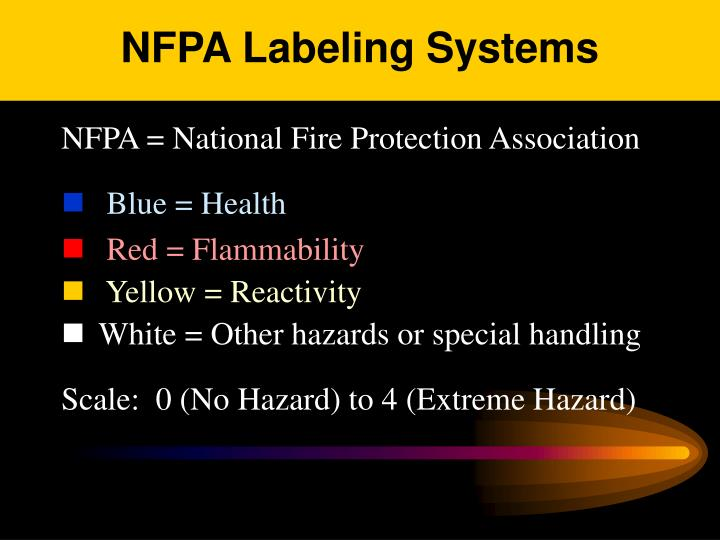 NFPA Labeling Systems
