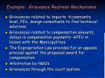 example grievance redress mechanisms