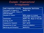 example organizational arrangements