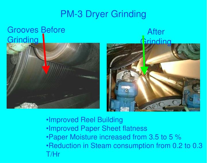PM-3 Dryer Grinding