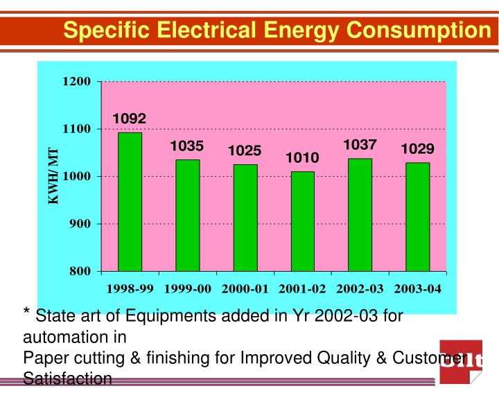 Specific Electrical Energy Consumption