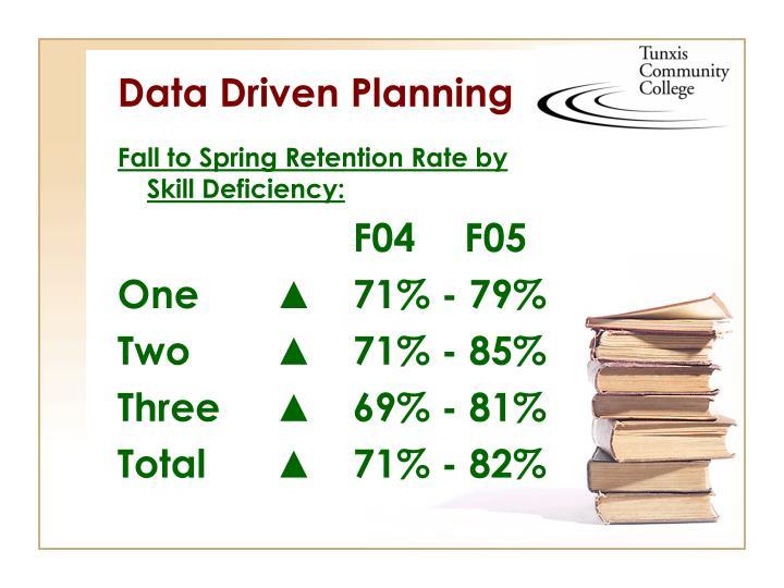 Data Driven Planning
