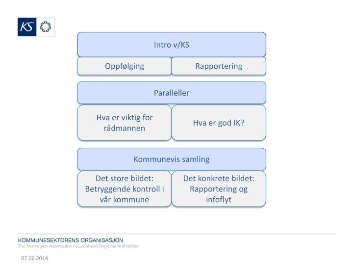 Intro v/KS