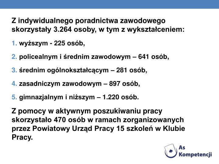 Z indywidualnego poradnictwa zawodowego skorzystay 3.264 osoby, w tym z wyksztaceniem: