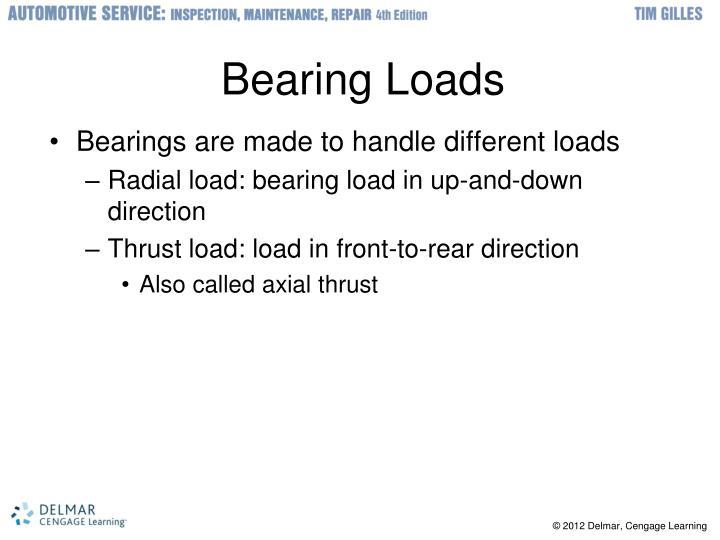 Bearing Loads