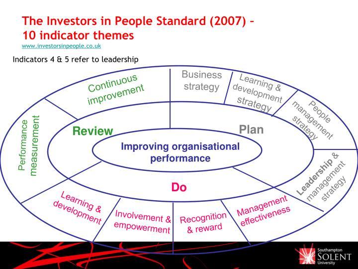 The Investors in People Standard (2007) –