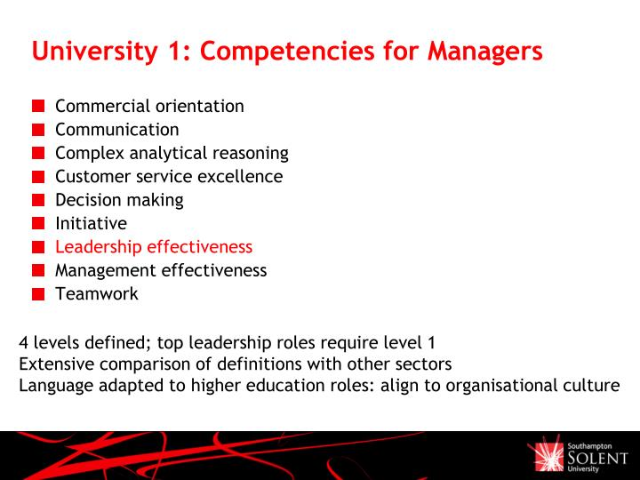 University 1: Competencies for Managers