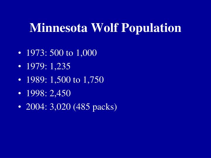 Minnesota Wolf Population