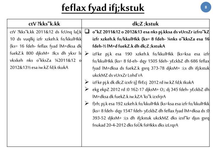 feflax