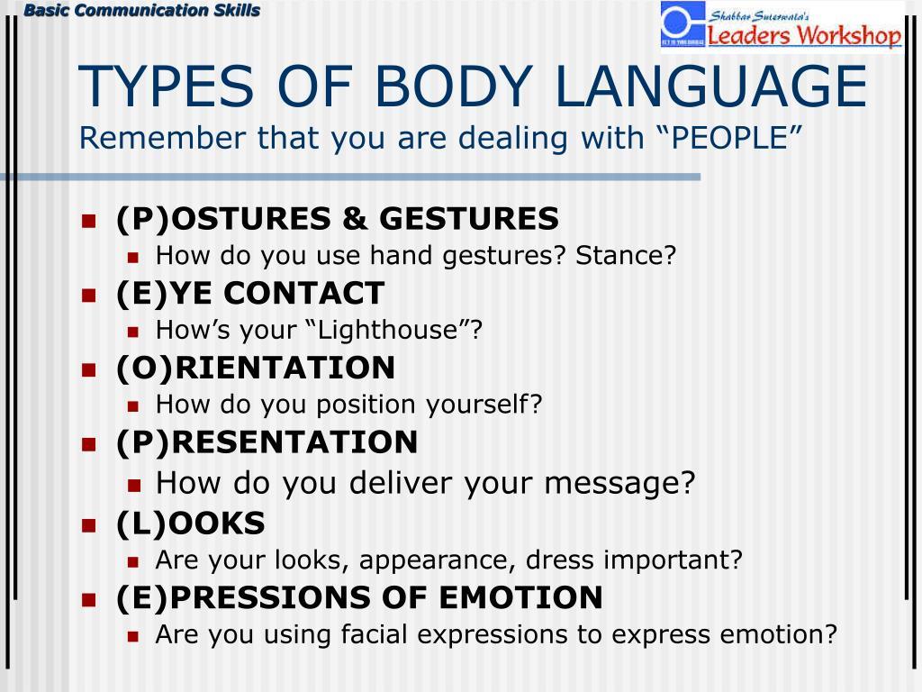 TYPES OF BODY LANGUAGE