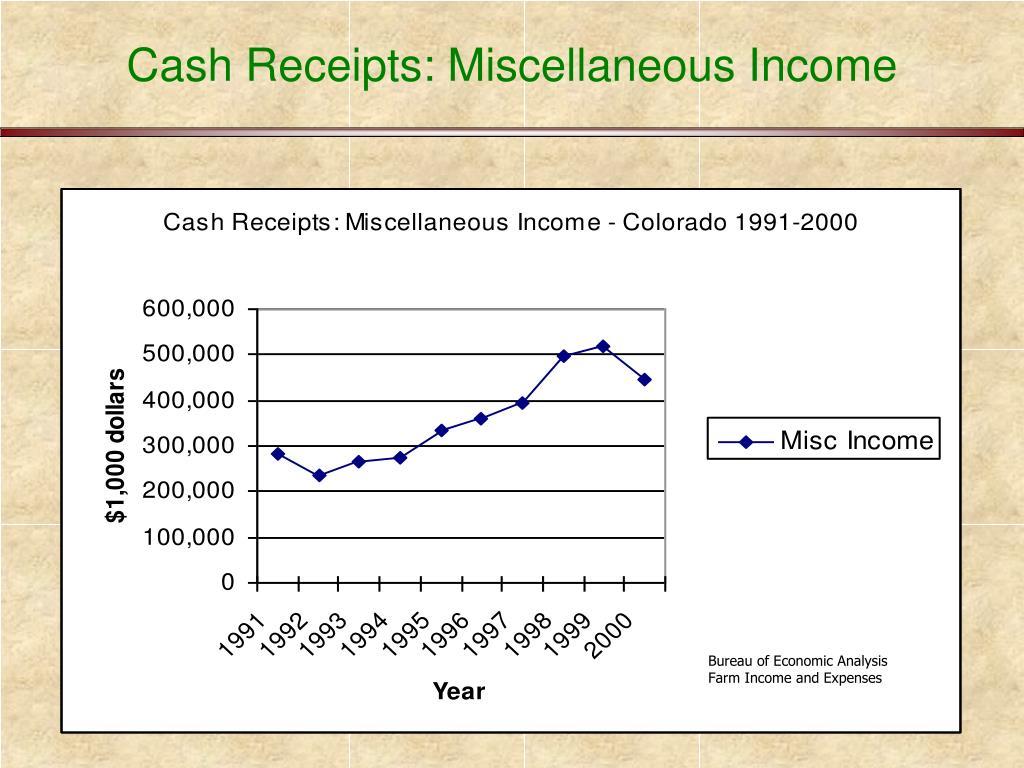 Cash Receipts: Miscellaneous Income
