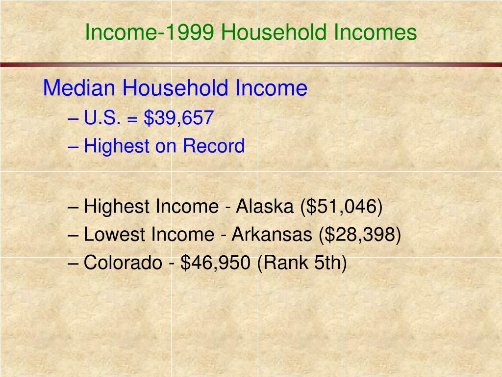 Income-1999 Household Incomes
