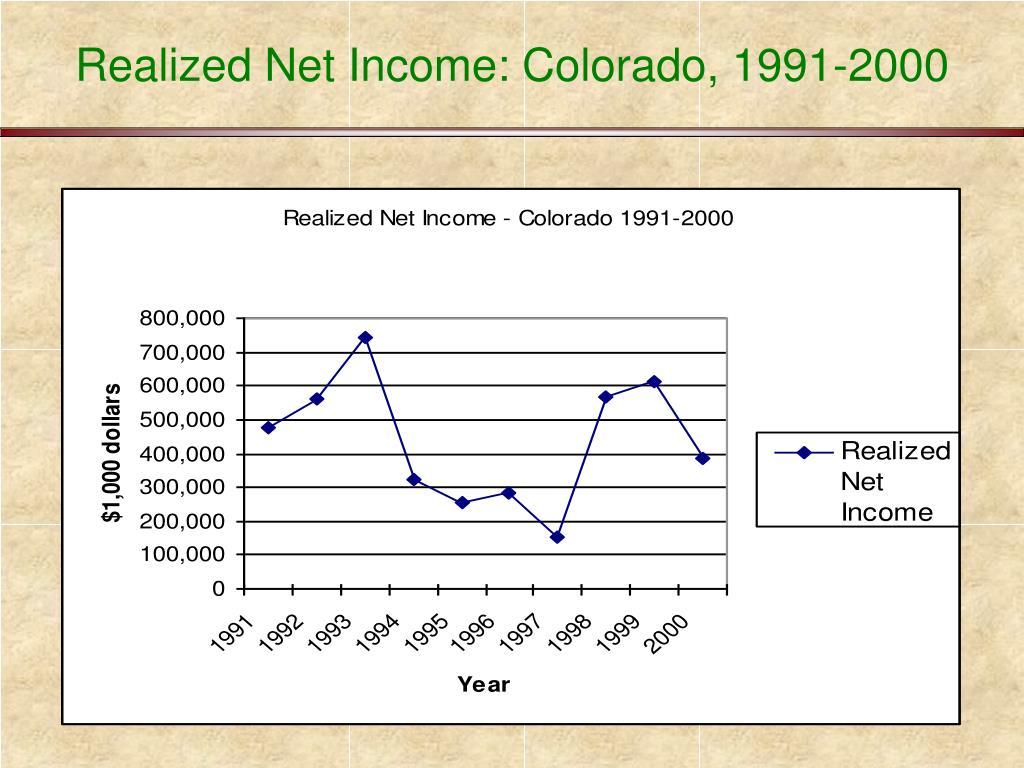 Realized Net Income: Colorado, 1991-2000